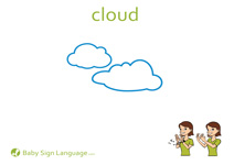 Cloud Flash Card Thumbnail