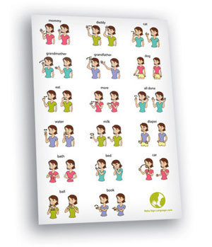 photo regarding Printable Sign Language Chart called Child Indicator Language Chart