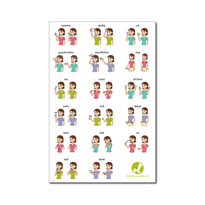 graphic about Baby Sign Language Printable identified as Boy or girl Indicator Language Wall Chart