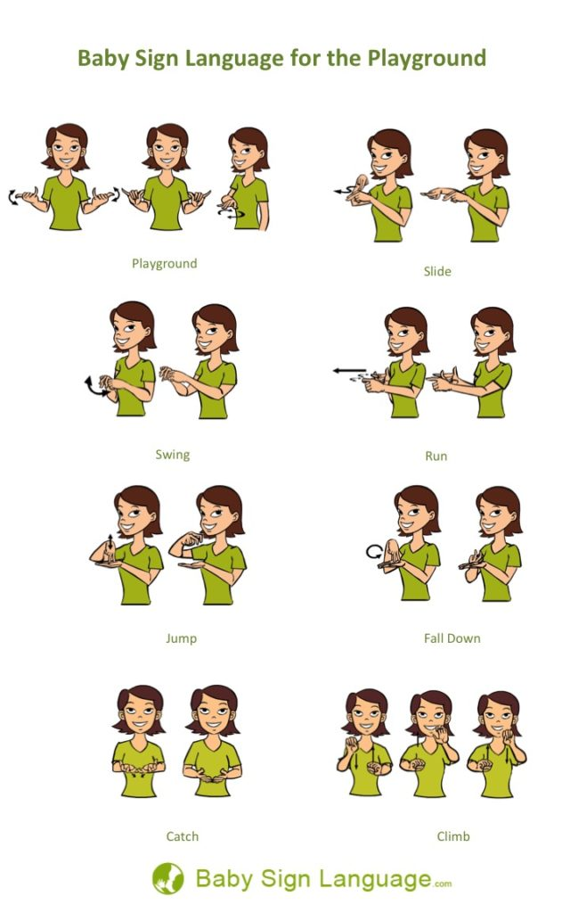 Sign Language Basics Educational Videos   WatchKnowLearn